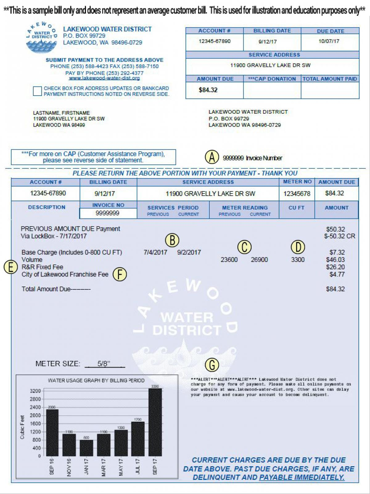Understanding Your Bill | Lakewood Water District, Washington